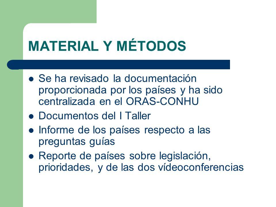 MATERIAL Y MÉTODOS Se ha revisado la documentación proporcionada por los países y ha sido centralizada en el ORAS-CONHU.