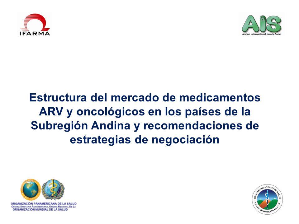 Estructura del mercado de medicamentos ARV y oncológicos en los países de la Subregión Andina y recomendaciones de estrategias de negociación