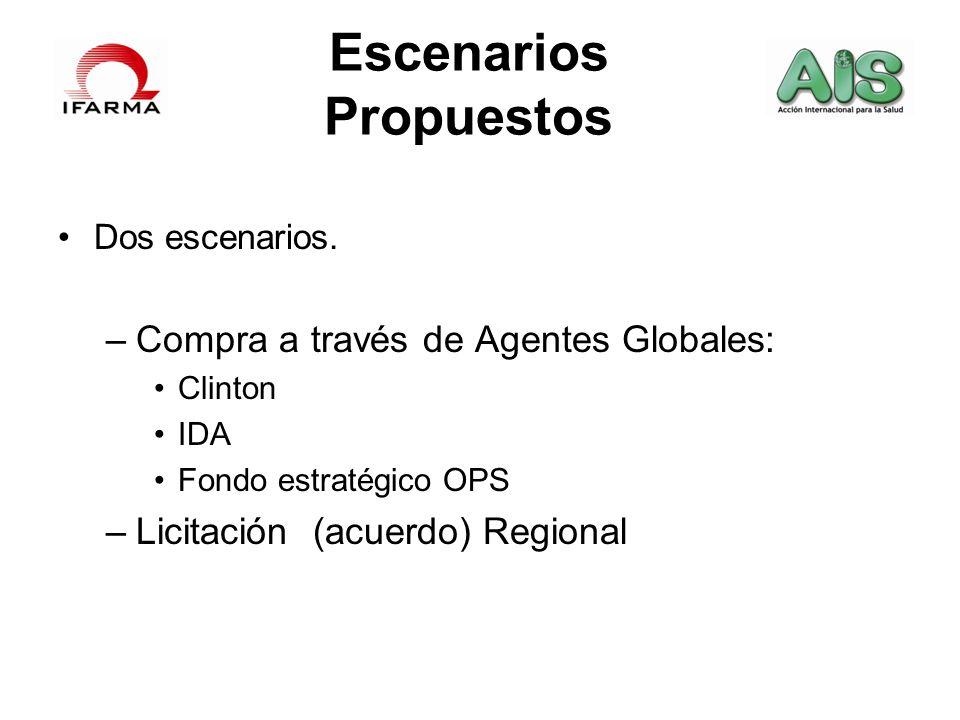 Escenarios Propuestos