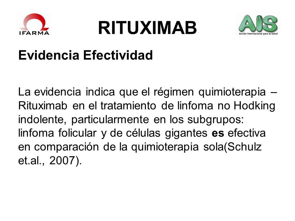 RITUXIMAB Evidencia Efectividad