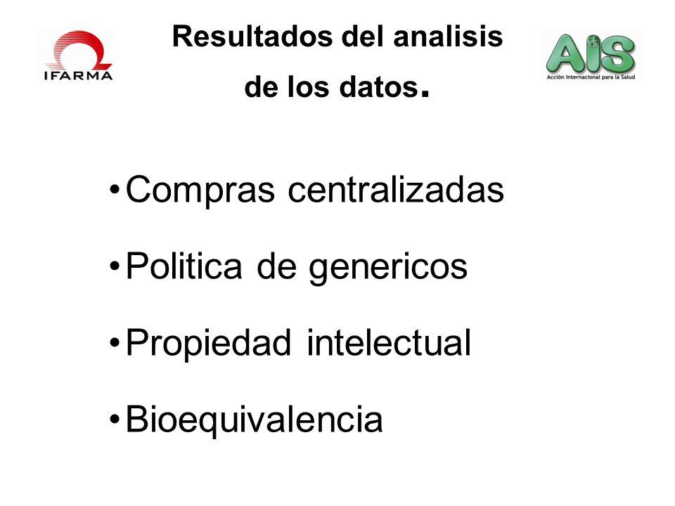Resultados del analisis de los datos.