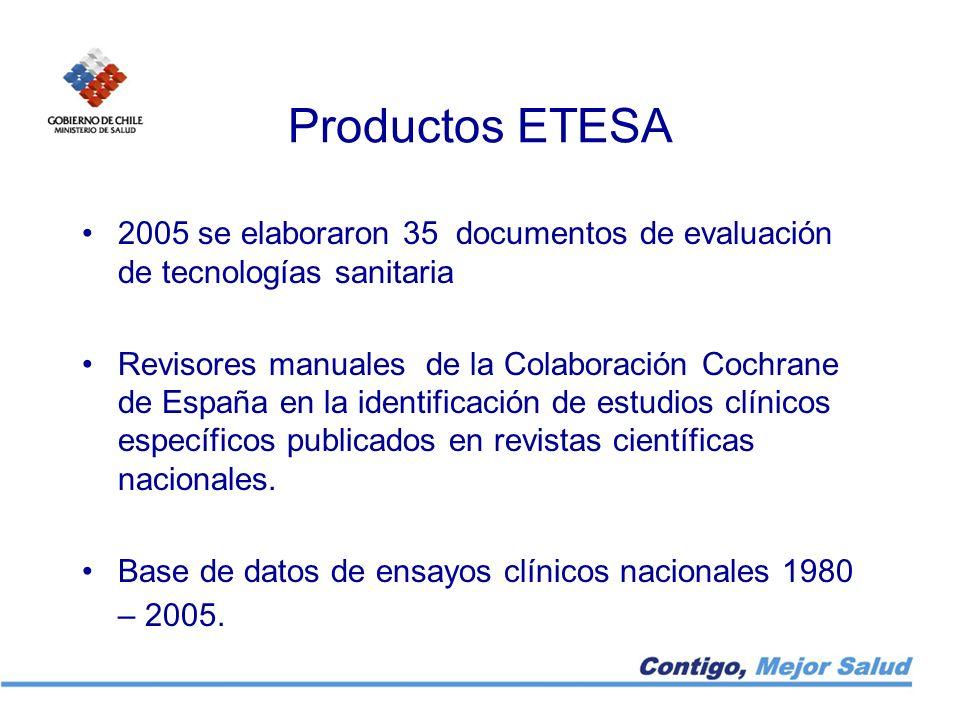 Productos ETESA 2005 se elaboraron 35 documentos de evaluación de tecnologías sanitaria.