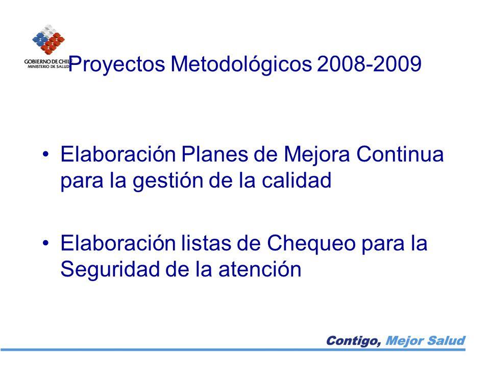 Proyectos Metodológicos 2008-2009