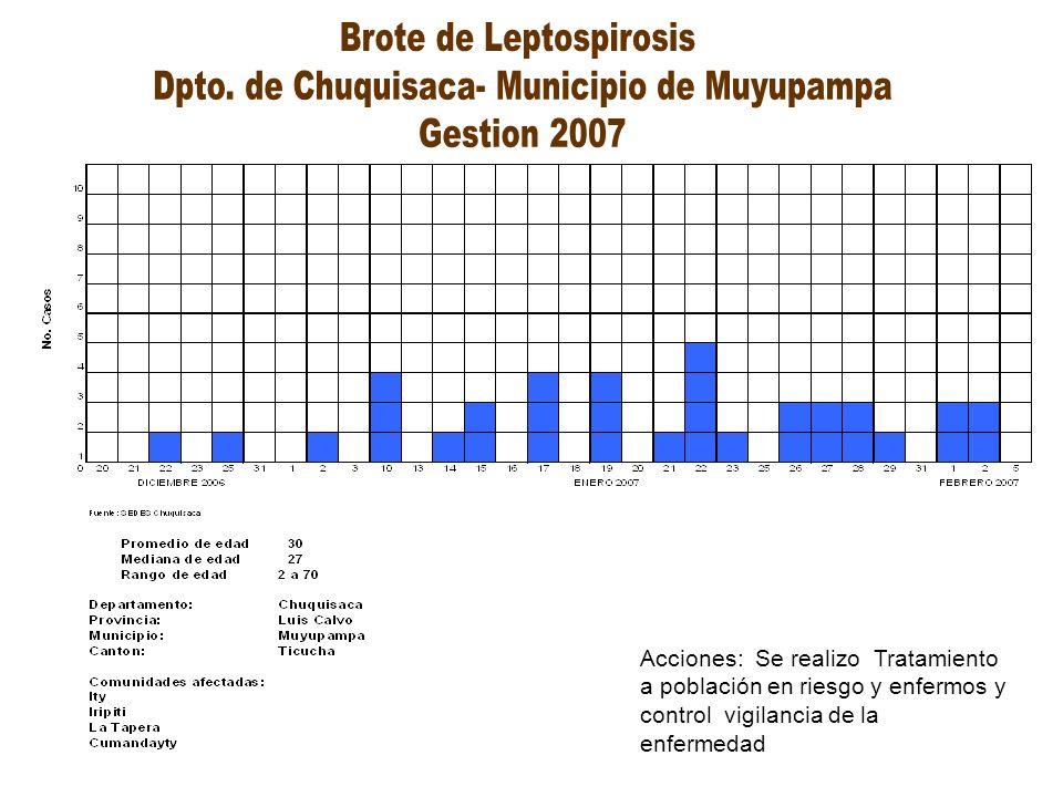 Brote de Leptospirosis Dpto. de Chuquisaca- Municipio de Muyupampa
