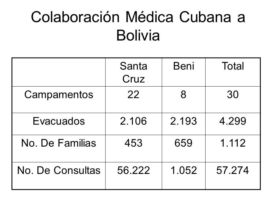 Colaboración Médica Cubana a Bolivia