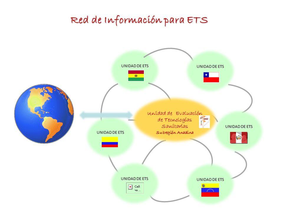 Red de Información para ETS