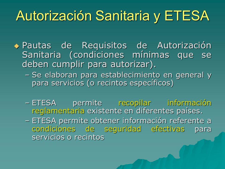 Autorización Sanitaria y ETESA