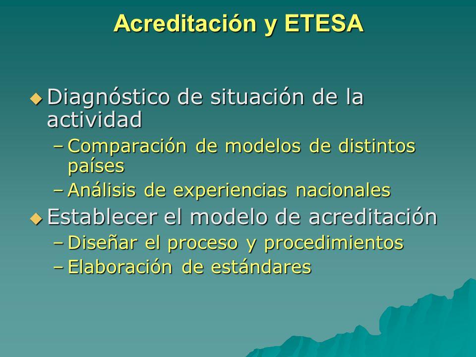 Acreditación y ETESA Diagnóstico de situación de la actividad