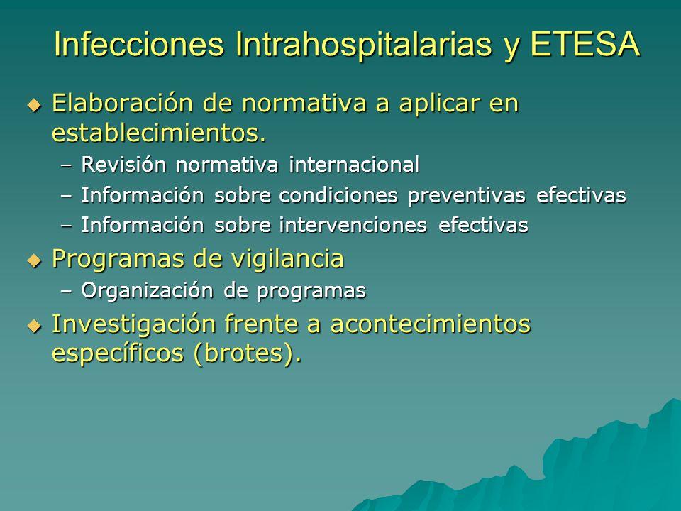 Infecciones Intrahospitalarias y ETESA