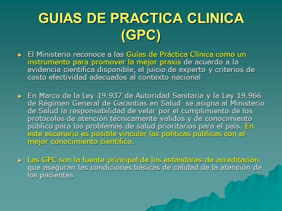 GUIAS DE PRACTICA CLINICA (GPC)