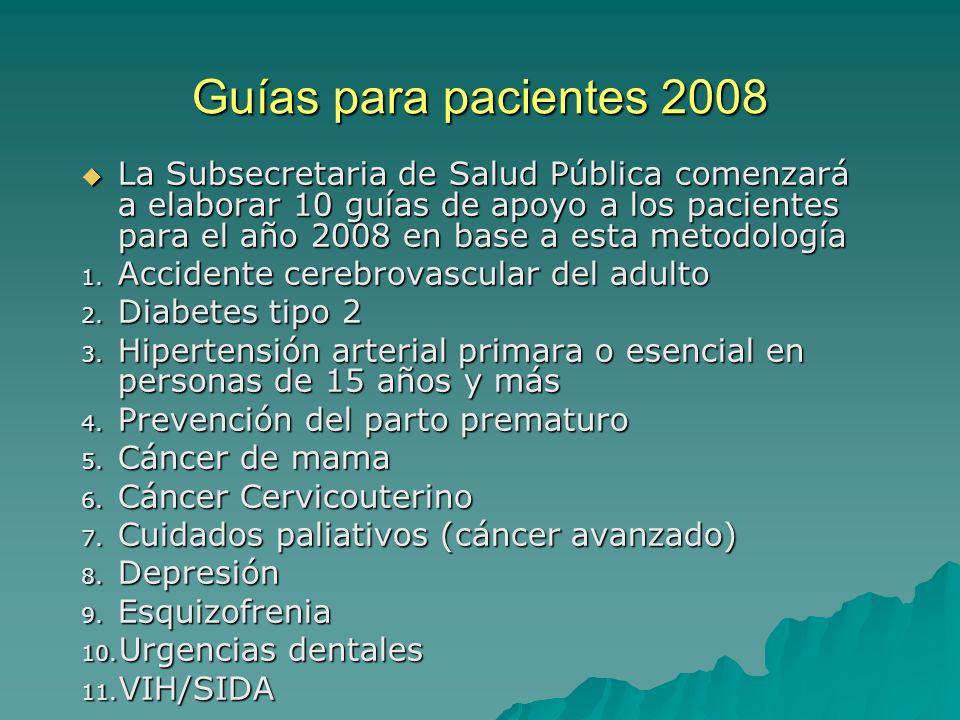 Guías para pacientes 2008