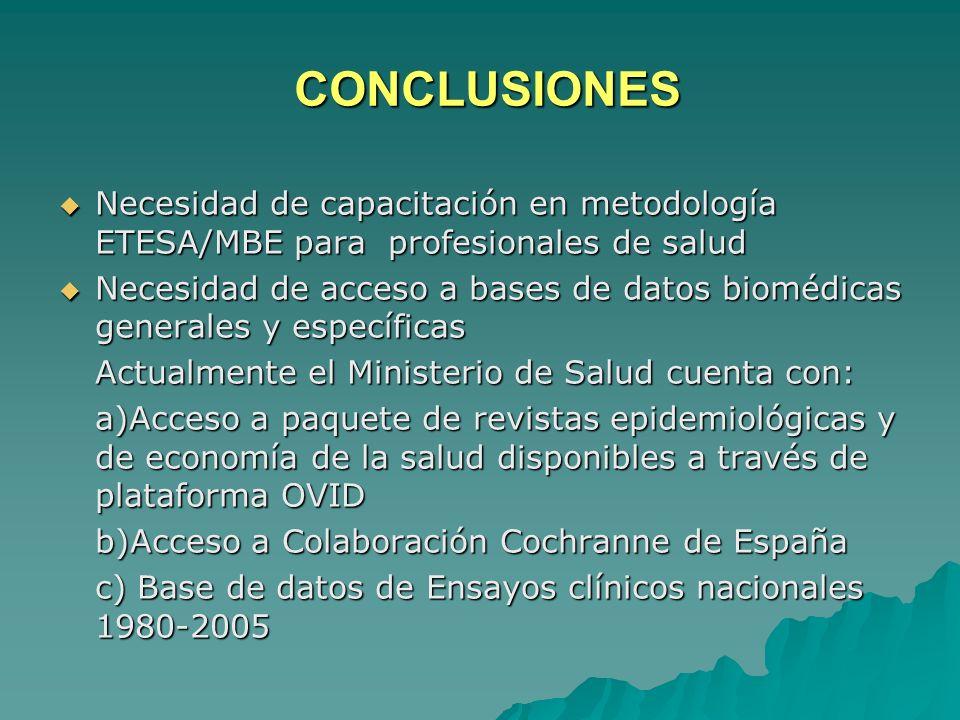CONCLUSIONES Necesidad de capacitación en metodología ETESA/MBE para profesionales de salud.