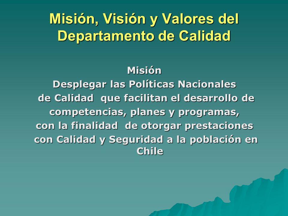 Misión, Visión y Valores del Departamento de Calidad