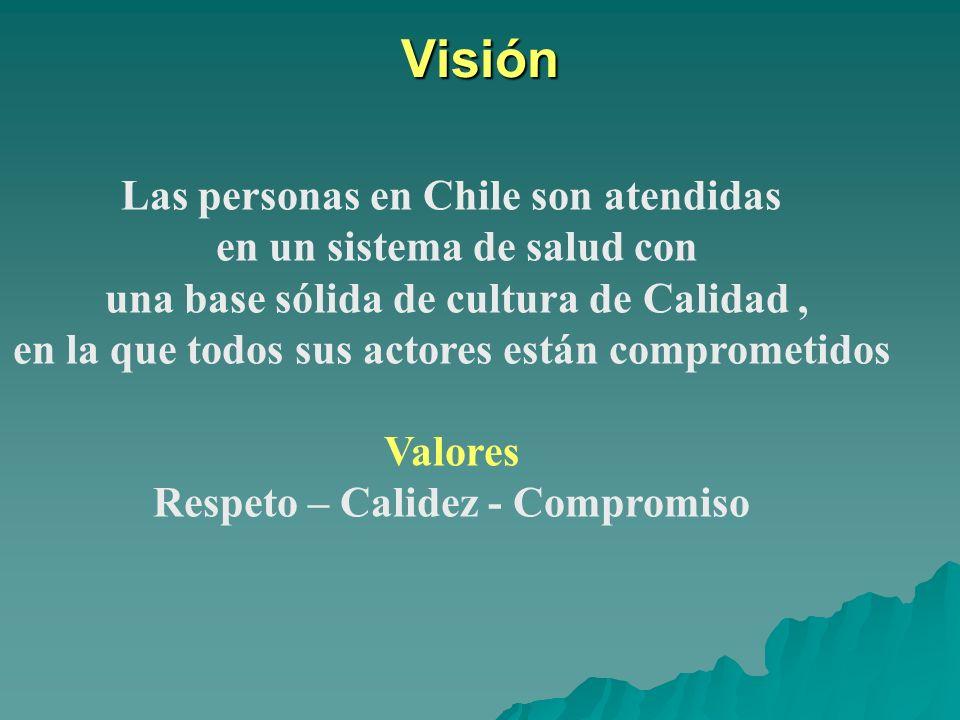 Visión Las personas en Chile son atendidas en un sistema de salud con