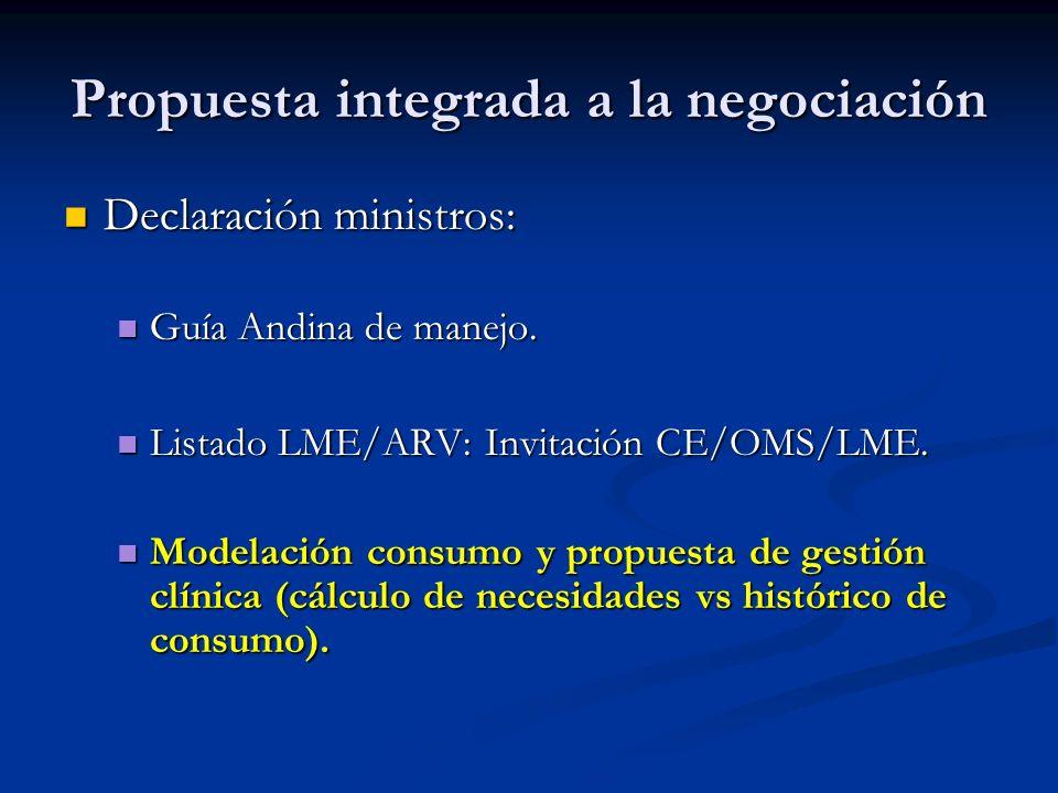 Propuesta integrada a la negociación