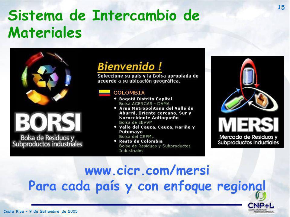 www.cicr.com/mersi Para cada país y con enfoque regional
