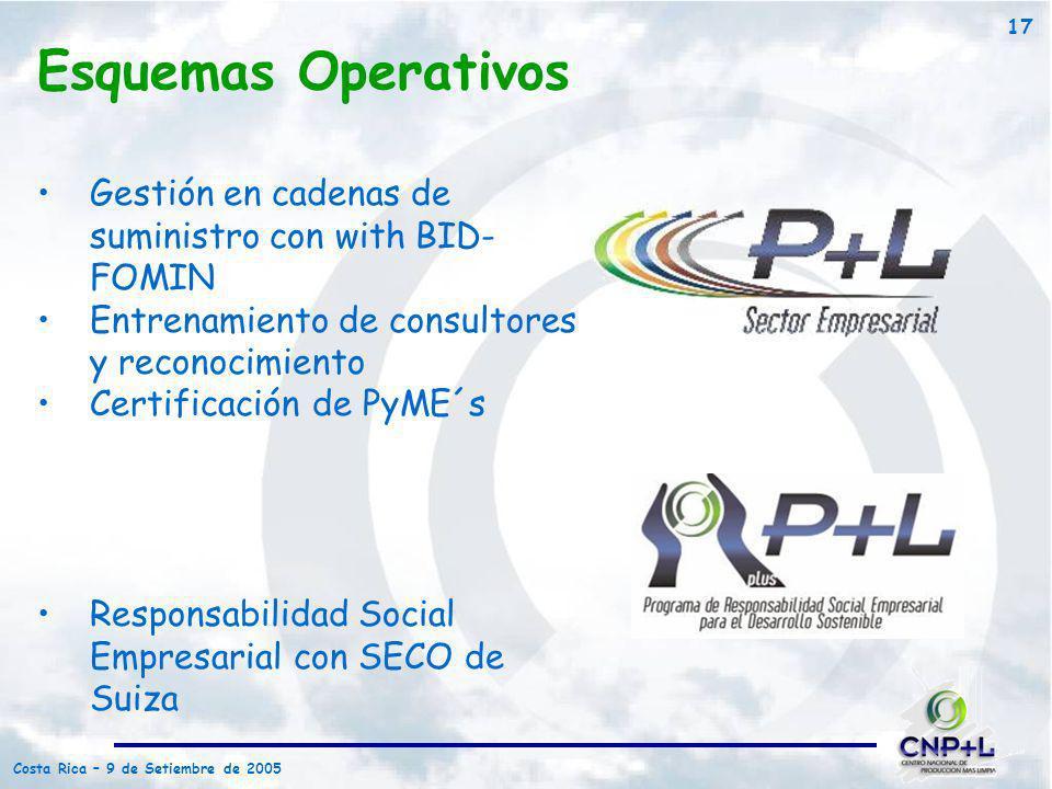 Esquemas OperativosGestión en cadenas de suministro con with BID-FOMIN. Entrenamiento de consultores y reconocimiento.