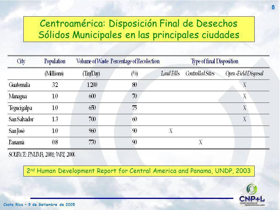 Centroamérica: Disposición Final de Desechos Sólidos Municipales en las principales ciudades