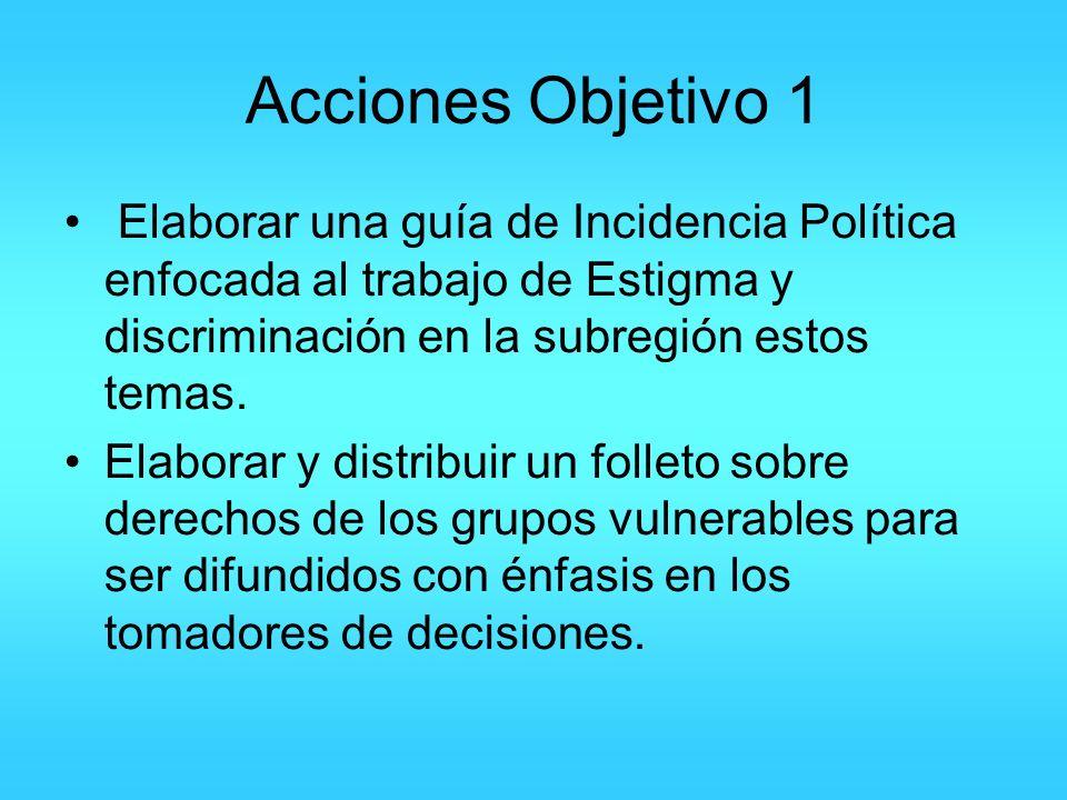 Acciones Objetivo 1 Elaborar una guía de Incidencia Política enfocada al trabajo de Estigma y discriminación en la subregión estos temas.