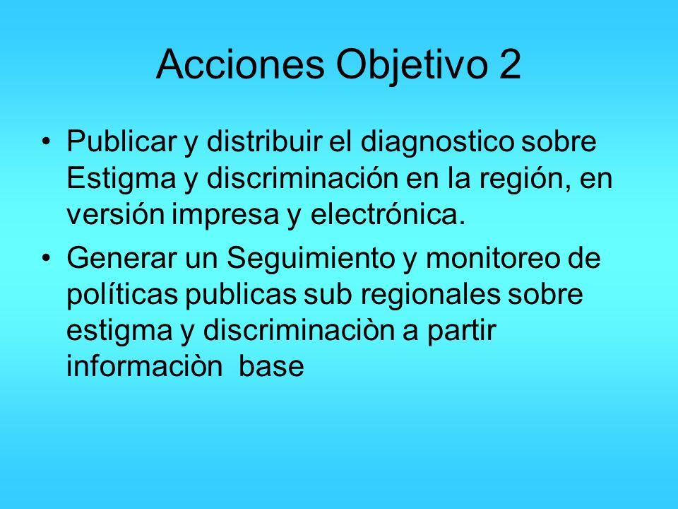 Acciones Objetivo 2 Publicar y distribuir el diagnostico sobre Estigma y discriminación en la región, en versión impresa y electrónica.