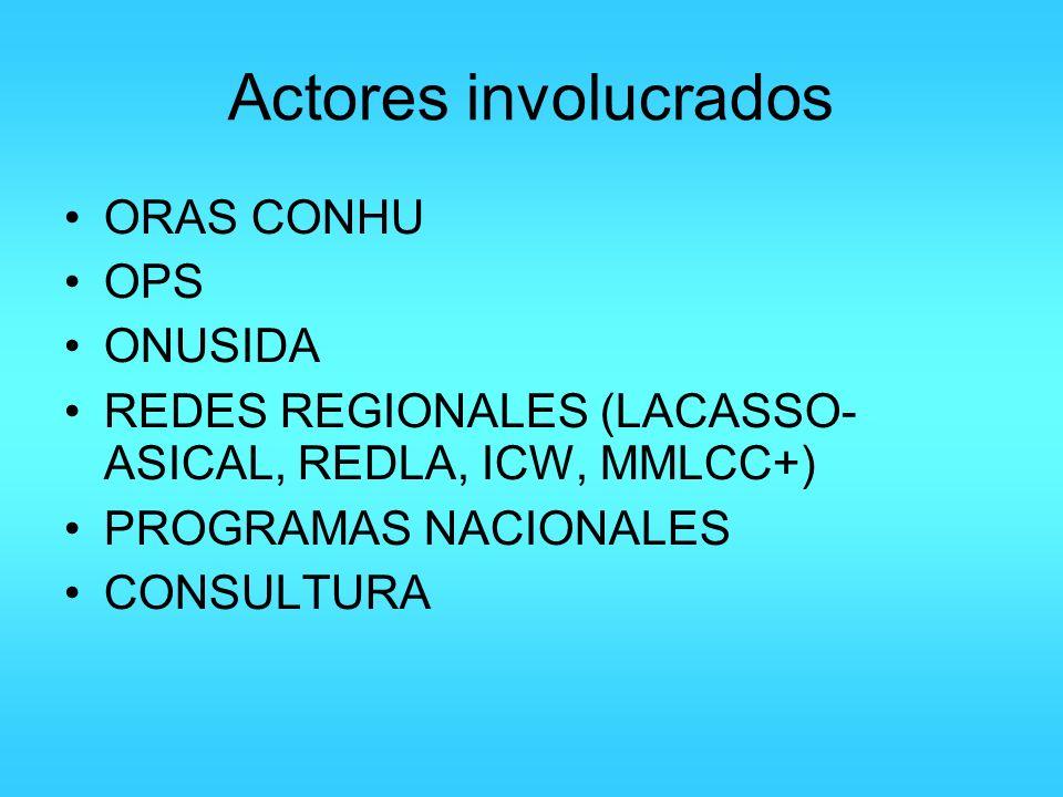 Actores involucrados ORAS CONHU OPS ONUSIDA