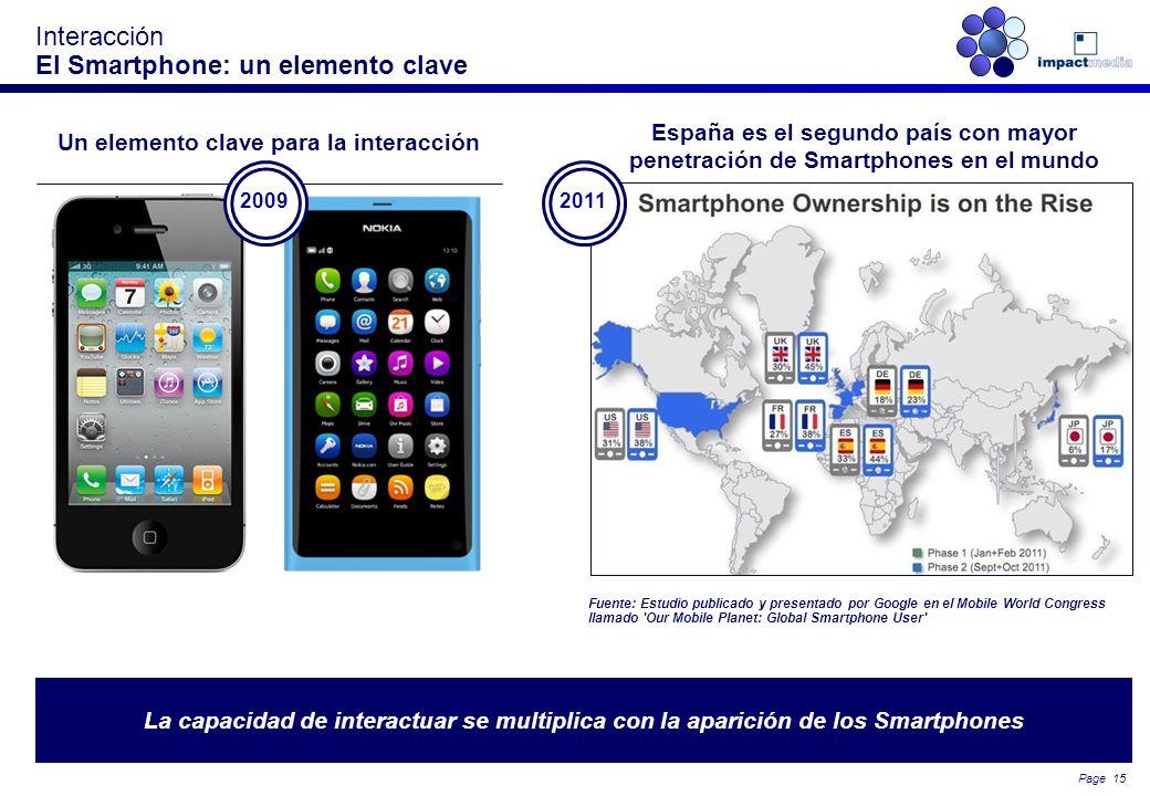 Interacción El Smartphone: un elemento clave