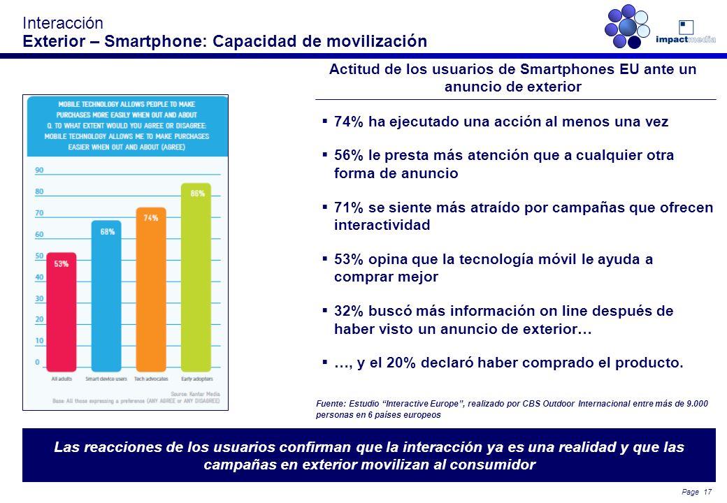 Interacción Exterior – Smartphone: Capacidad de movilización