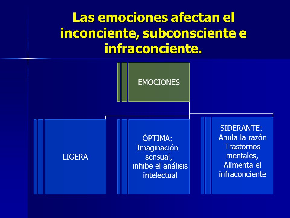 Las emociones afectan el inconciente, subconsciente e infraconciente.