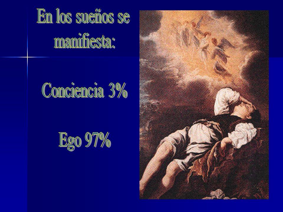 En los sueños se manifiesta: Conciencia 3% Ego 97%