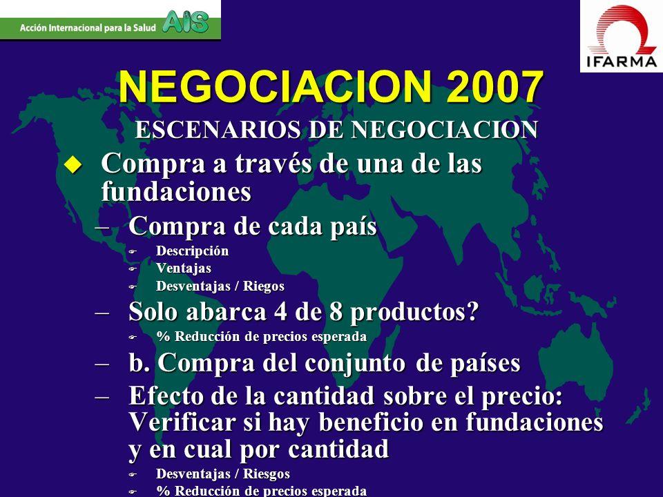 ESCENARIOS DE NEGOCIACION