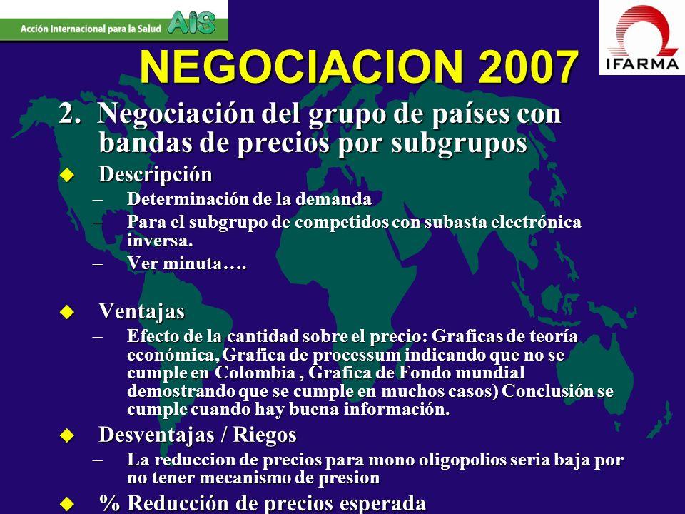 NEGOCIACION 2007 2. Negociación del grupo de países con bandas de precios por subgrupos. Descripción.