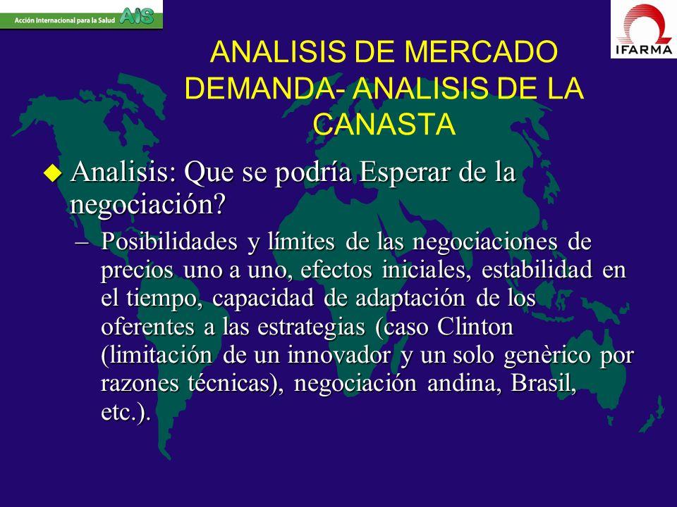 ANALISIS DE MERCADO DEMANDA- ANALISIS DE LA CANASTA