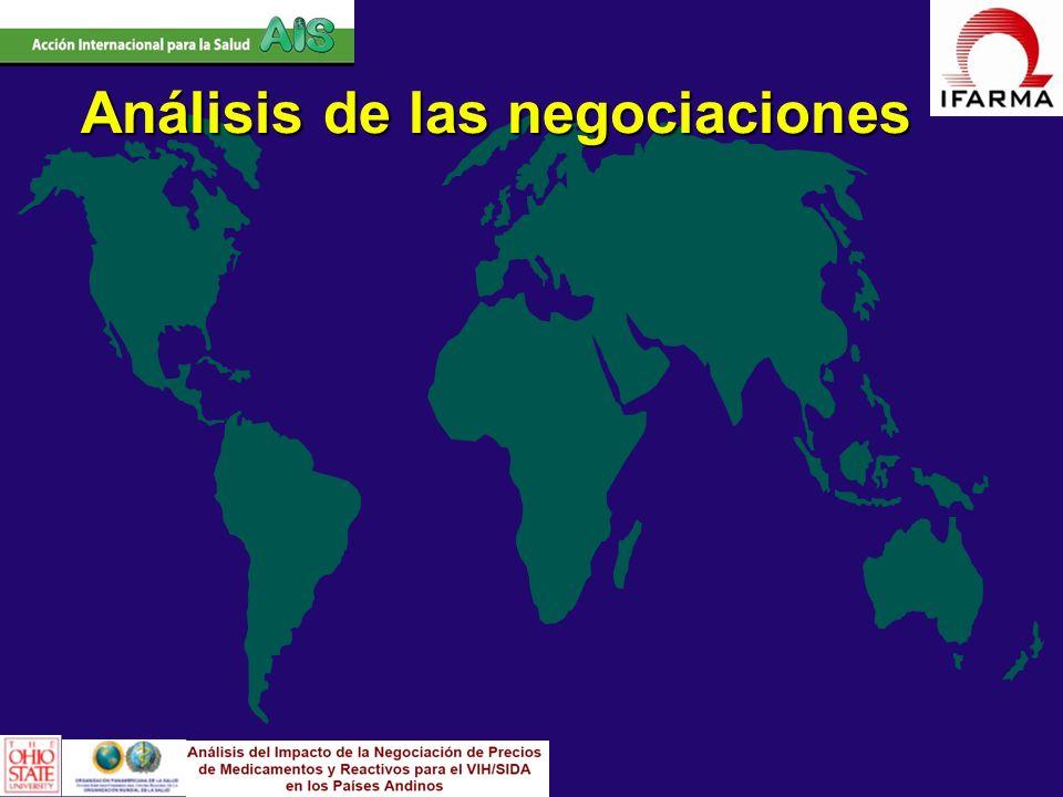 Análisis de las negociaciones