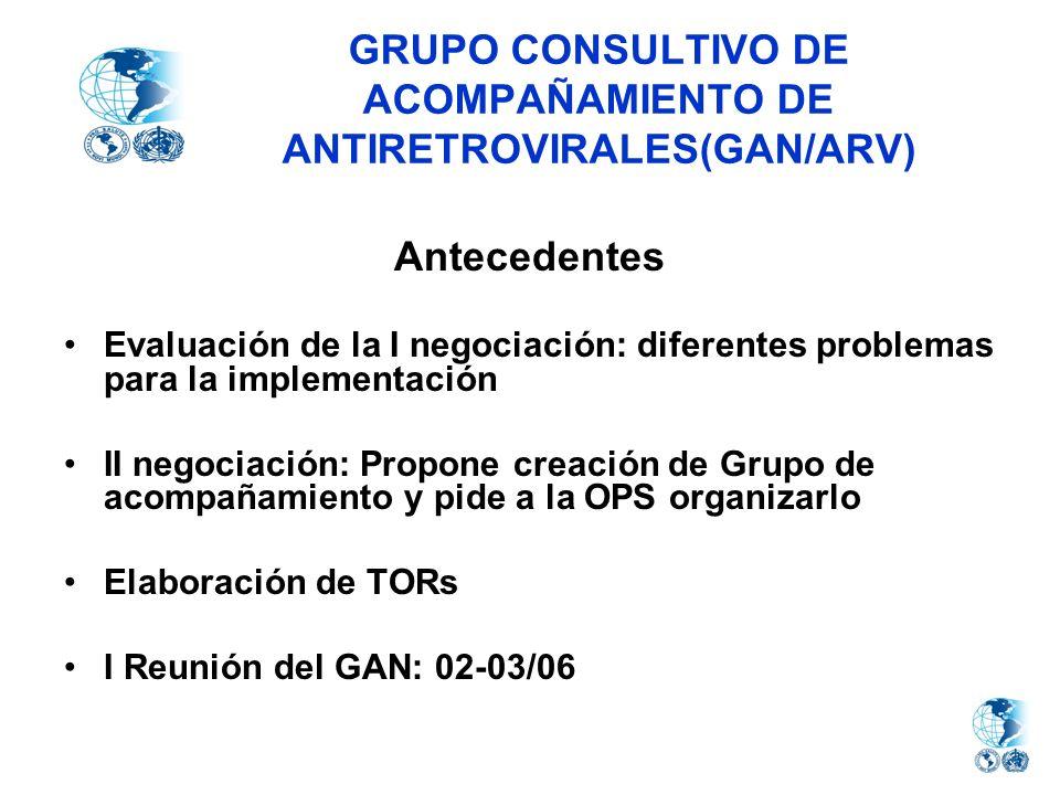 GRUPO CONSULTIVO DE ACOMPAÑAMIENTO DE ANTIRETROVIRALES(GAN/ARV)