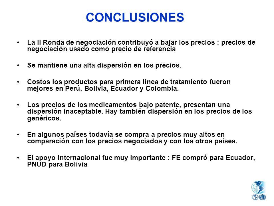 CONCLUSIONES La II Ronda de negociación contribuyó a bajar los precios : precios de negociación usado como precio de referencia.