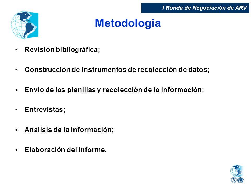Metodologia Revisión bibliográfica;