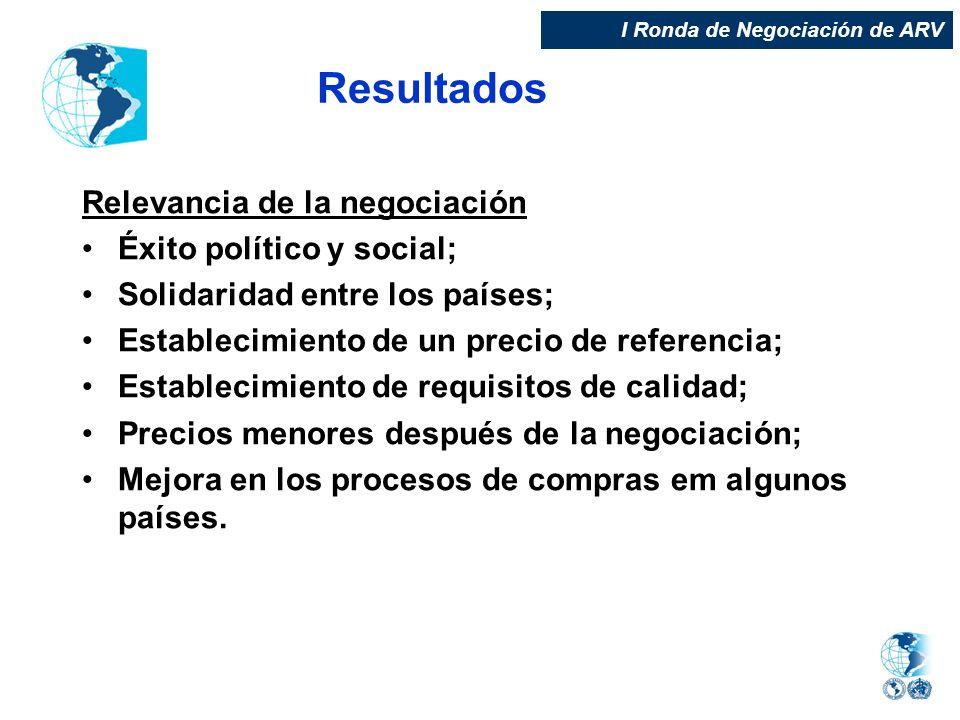 Resultados Relevancia de la negociación Éxito político y social;