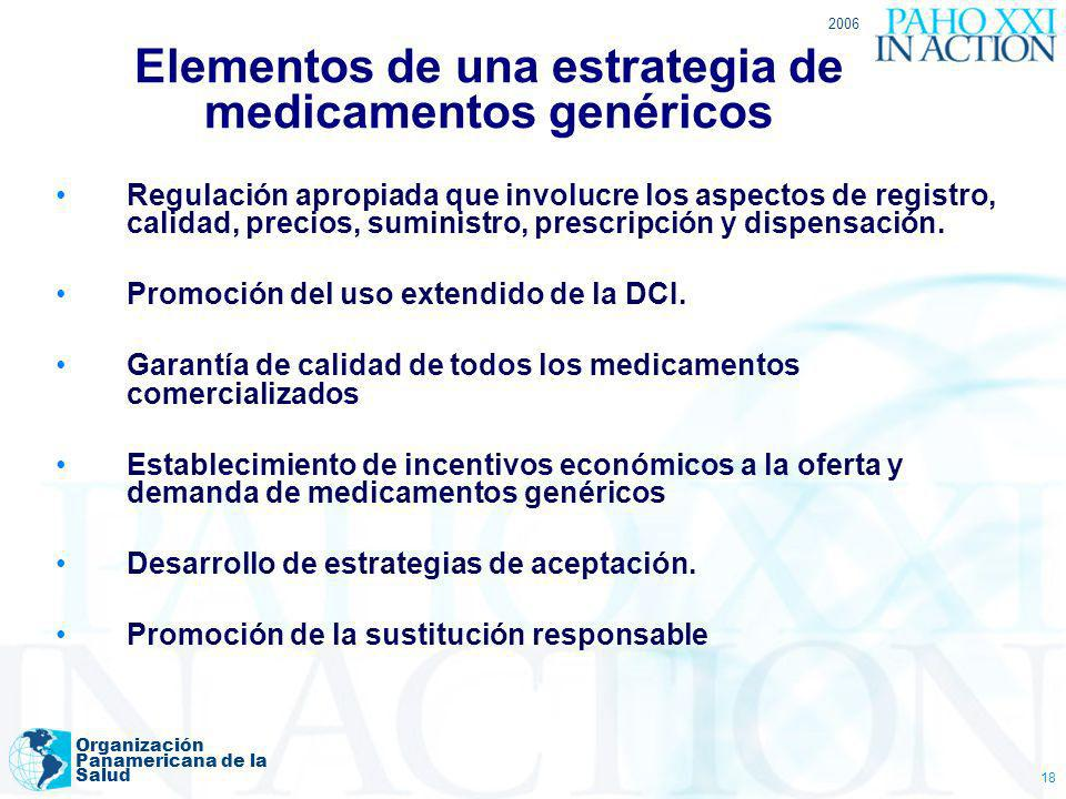 Elementos de una estrategia de medicamentos genéricos