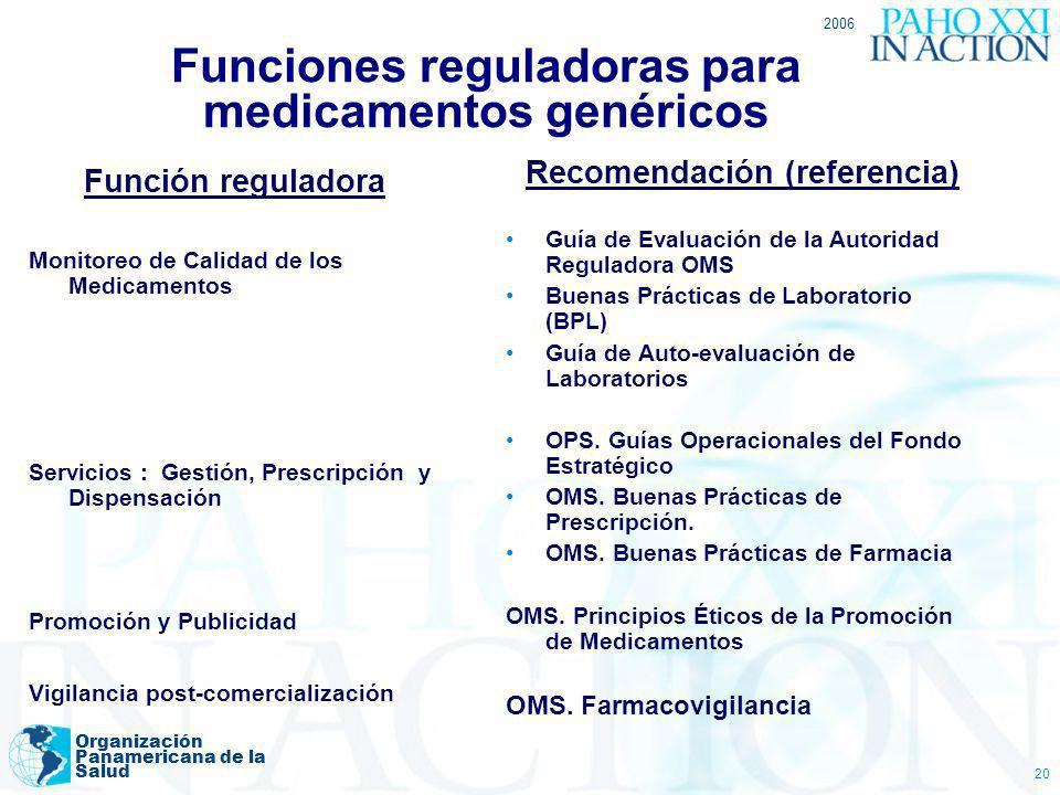 Funciones reguladoras para medicamentos genéricos