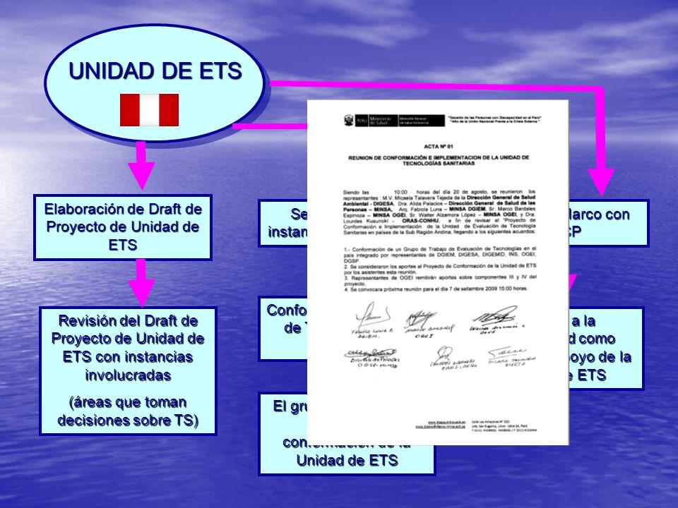 UNIDAD DE ETS Elaboración de Draft de Proyecto de Unidad de ETS