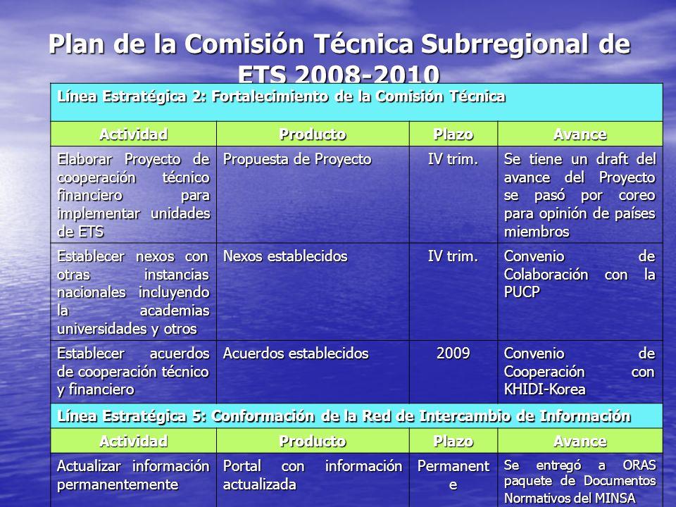 Plan de la Comisión Técnica Subrregional de ETS 2008-2010