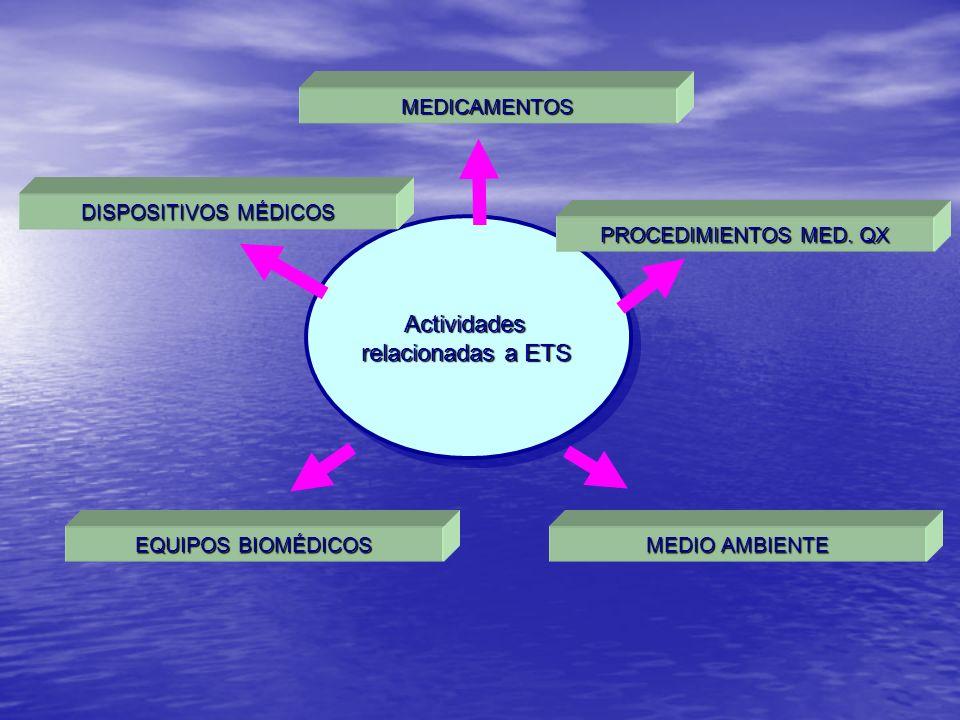 Actividades relacionadas a ETS MEDICAMENTOS DISPOSITIVOS MÉDICOS