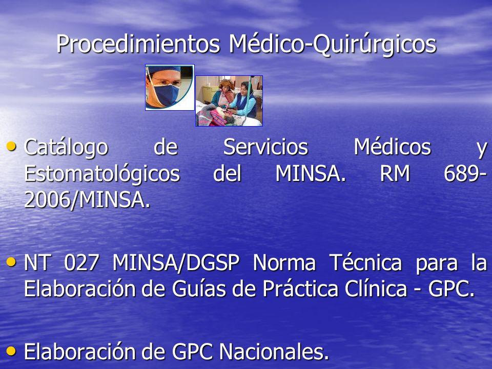 Procedimientos Médico-Quirúrgicos