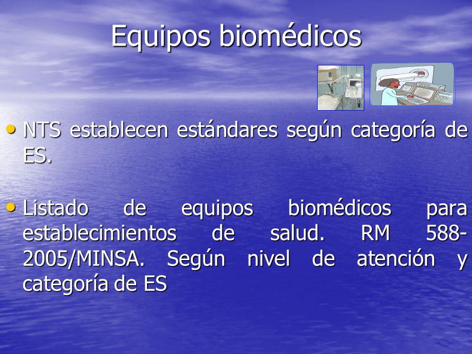 Equipos biomédicos NTS establecen estándares según categoría de ES.