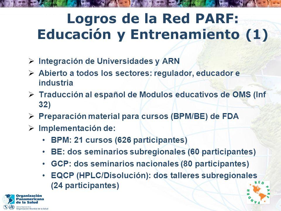 Logros de la Red PARF: Educación y Entrenamiento (1)