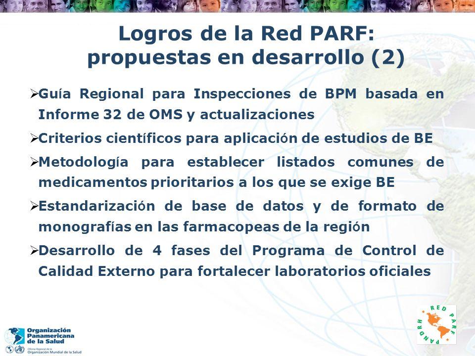 Logros de la Red PARF: propuestas en desarrollo (2)