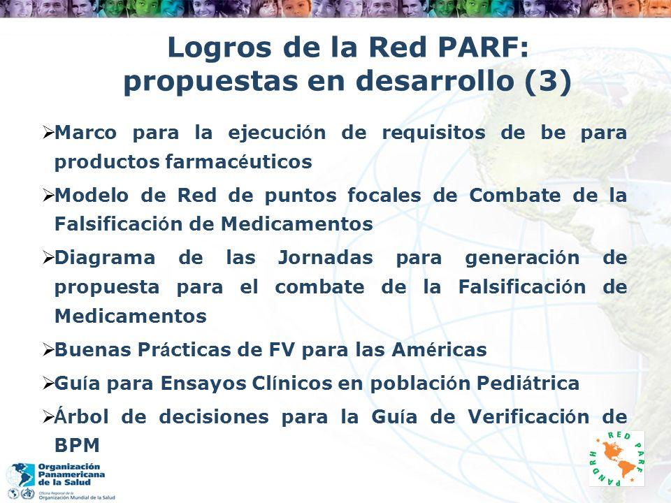 Logros de la Red PARF: propuestas en desarrollo (3)