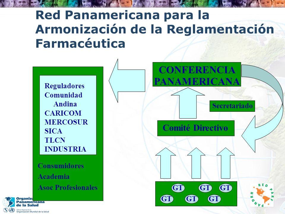 Red Panamericana para la Armonización de la Reglamentación Farmacéutica