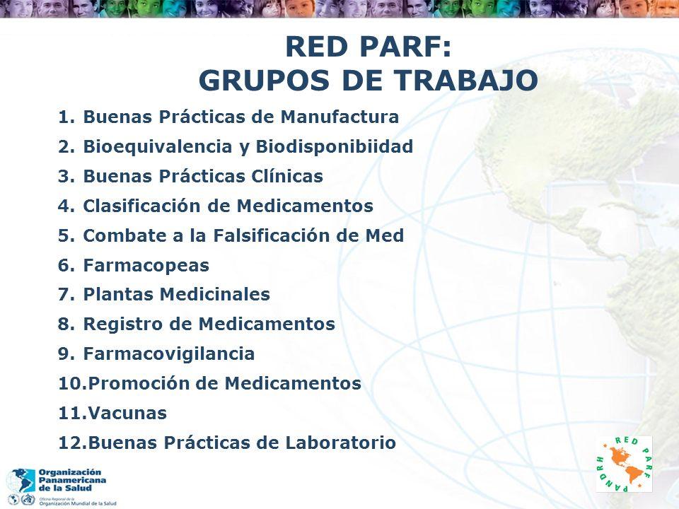 RED PARF: GRUPOS DE TRABAJO