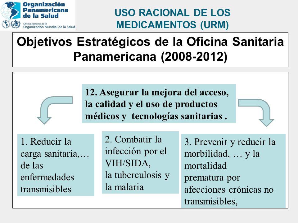 USO RACIONAL DE LOS MEDICAMENTOS (URM)